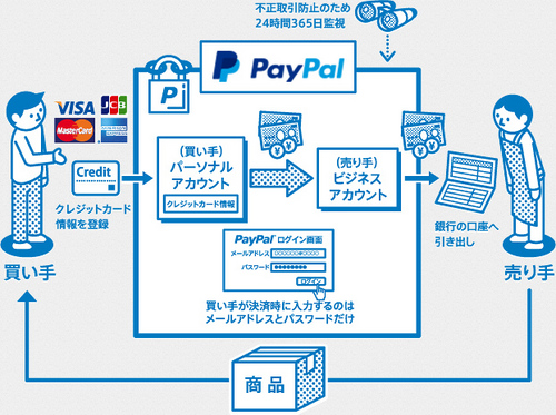 paypal system.jpg