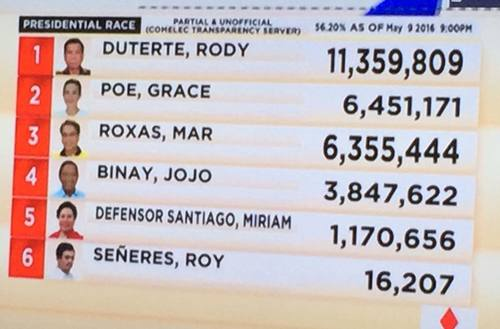 phil election.jpg